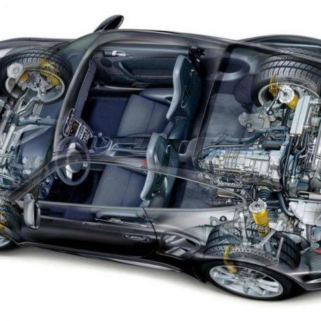 Автомобілі та автомобільне господарство