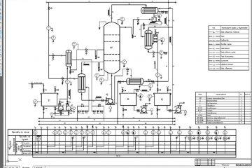 Комп'ютерно-інтегровані виробництва та прикладне програмування