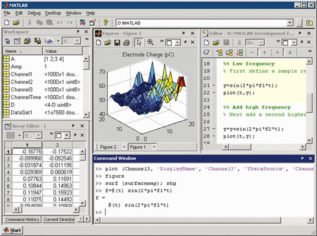 Комп'ютерно-інтегровані виробництва та прикладне програмування Бакалавр