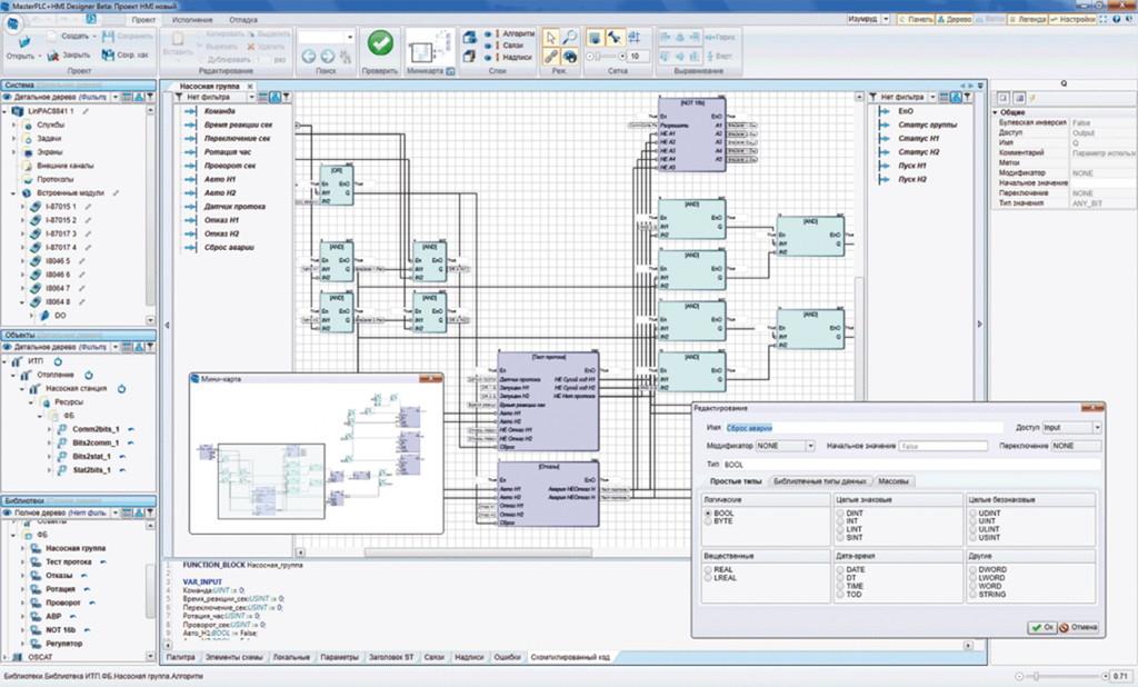 Комп'ютерно-інтегровані виробництва та прикладне програмування вступ до Магістратури