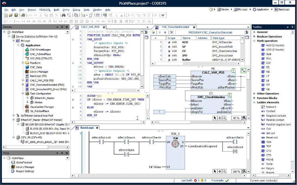 Комп'ютерно-інтегровані виробництва та прикладне програмування Бакалавр Харків