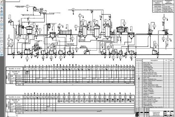 Автоматизоване управління технологічними процесами Магістратура