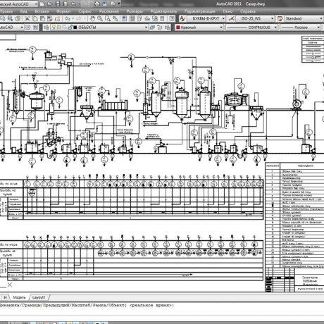 Автоматизоване управління технологічними процесами