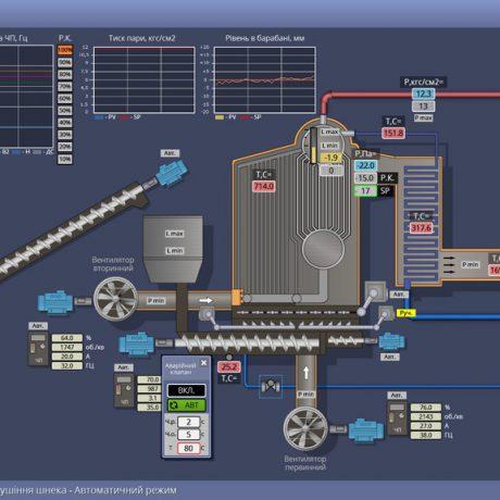 151.03-avtomatyzovane-upravlinnya-tekhnolohichnymy-protsesamy-03–