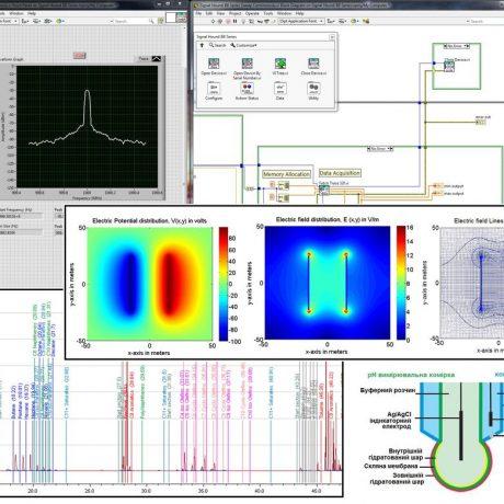 152-04_kompyuternyie i radioelektronnyie sistemyi ekologicheskogo monitoringa_magistr_4_r