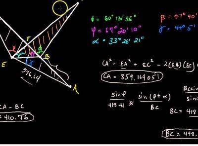 Спеціальність 113 - Прикладна математика - Абітурієнт вступ Харків