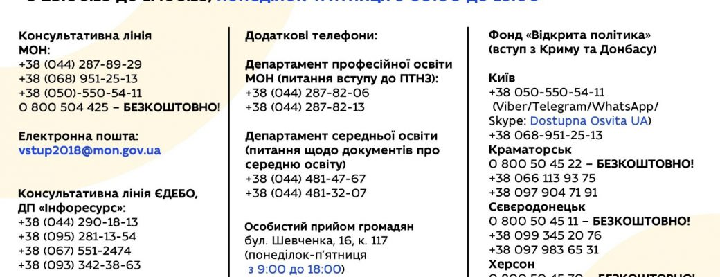 Гарячі телефонні лінії ВСТУП-2018 від МОН