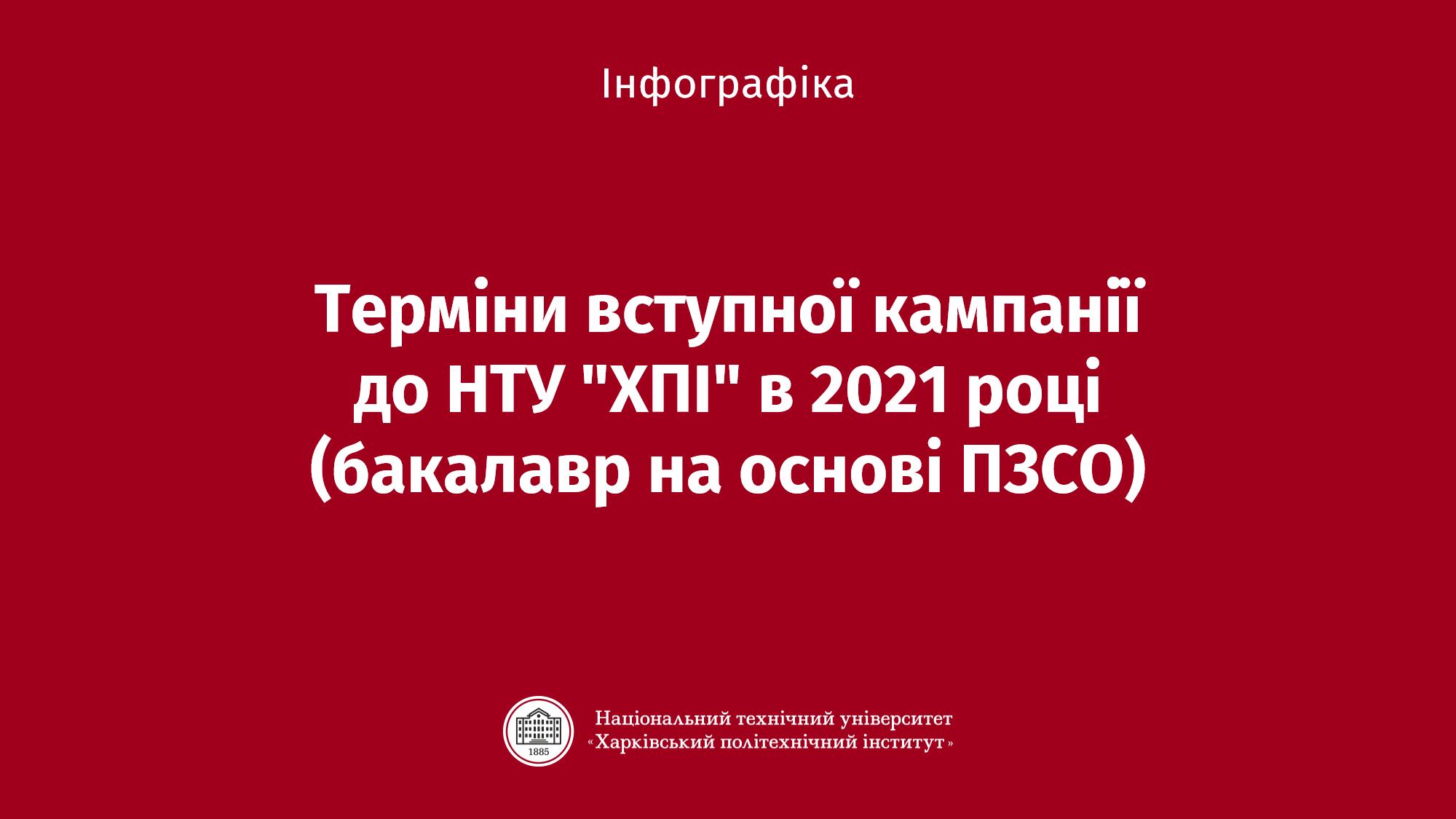"""Інфографіка терміни вступної кампанії до НТУ """"ХПІ"""" 2021 року для вступників на бакалавра на основі ПЗСО"""