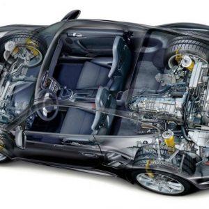 Автомобілі та автомобільне господарство Бакалавр